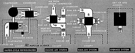 Heat barrier graphic