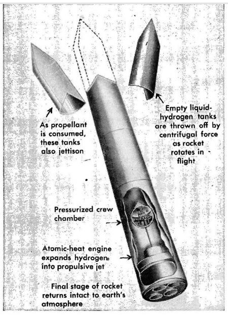 Atom Rocket