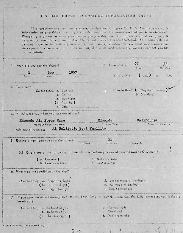 Bittick Questionnaire